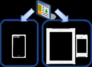 HTML5でオフラインWeb